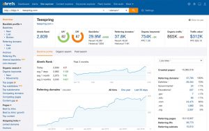 And you will receive a full list on Ahrefs as shown below.