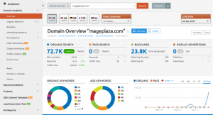 SemRush is a tool to analyze the most effective Website and SEO web indicators today.
